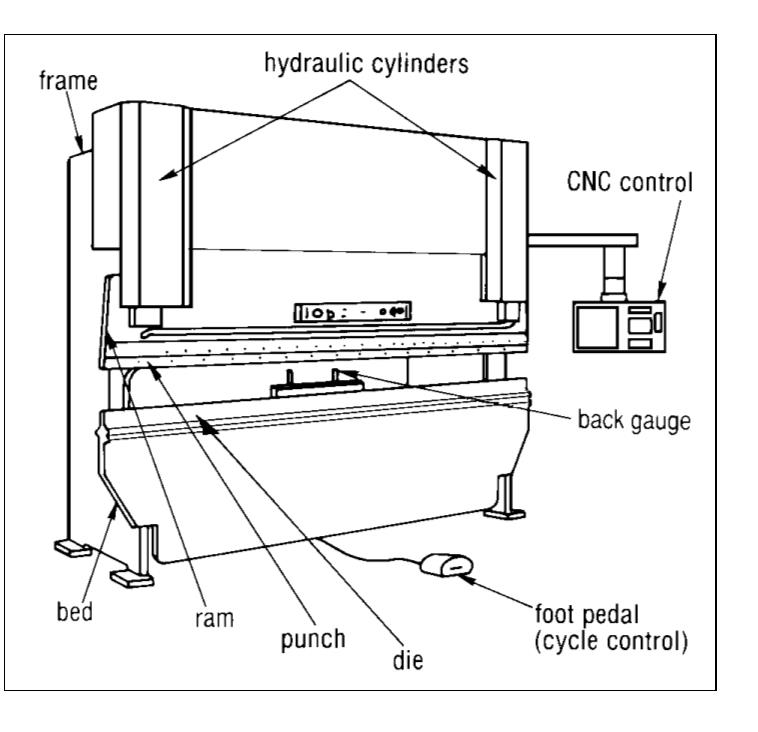 press brake drawing